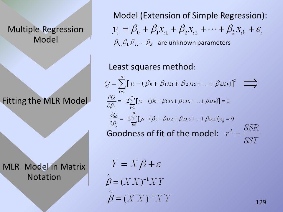 Multiple Regression Model Fitting the MLR Model