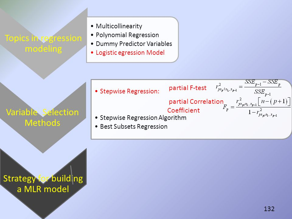 Topics in regression modeling Variable Selection Methods