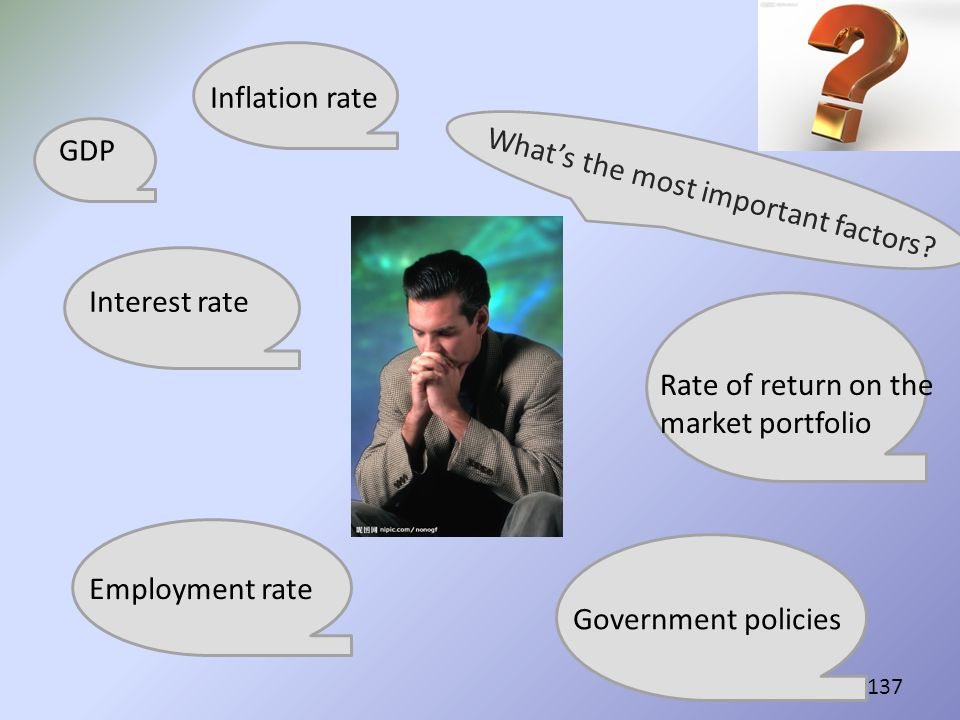 Inflation rate GDP. What's the most important factors Interest rate. Rate of return on the market portfolio.