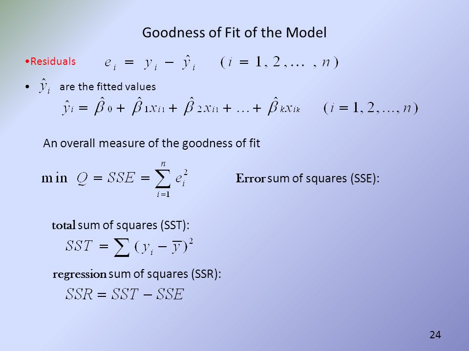 Goodness of Fit of the Model