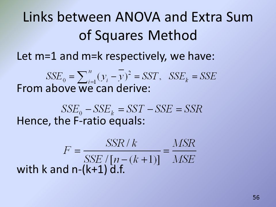 Links between ANOVA and Extra Sum of Squares Method