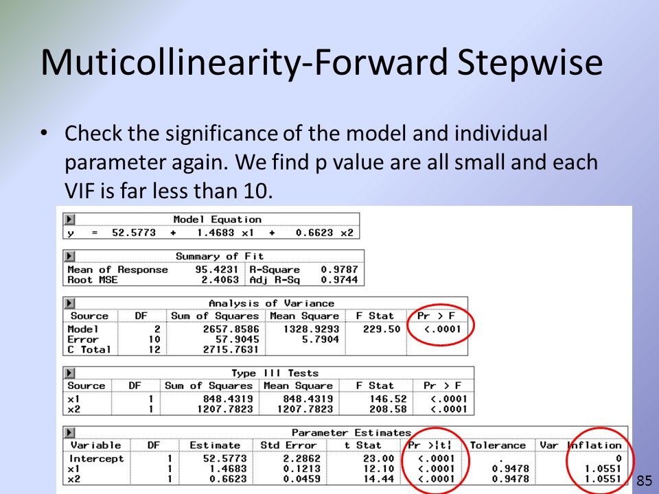 Muticollinearity-Forward Stepwise