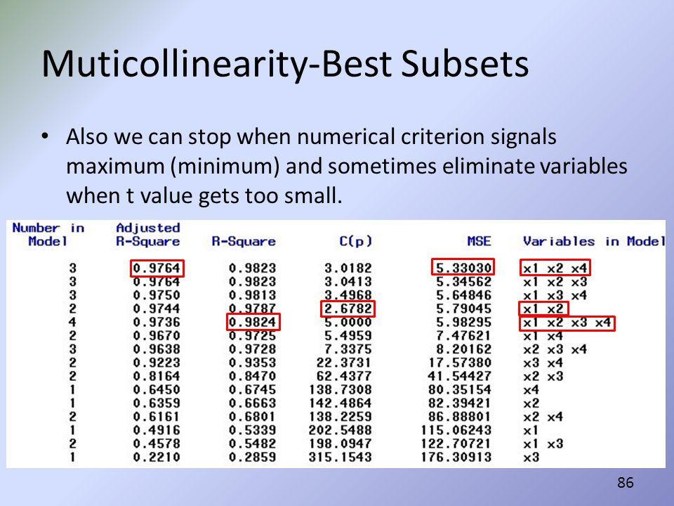 Muticollinearity-Best Subsets