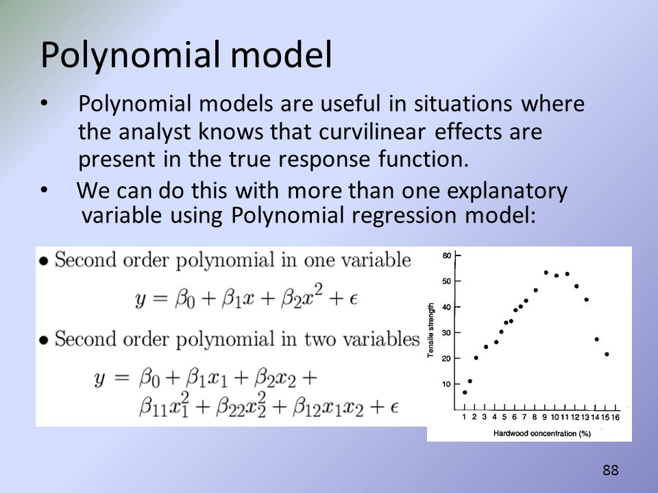 Polynomial model