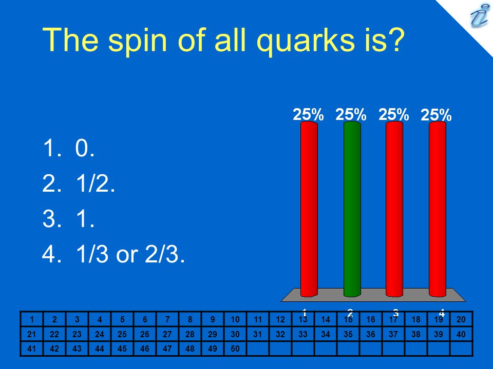 The spin of all quarks is