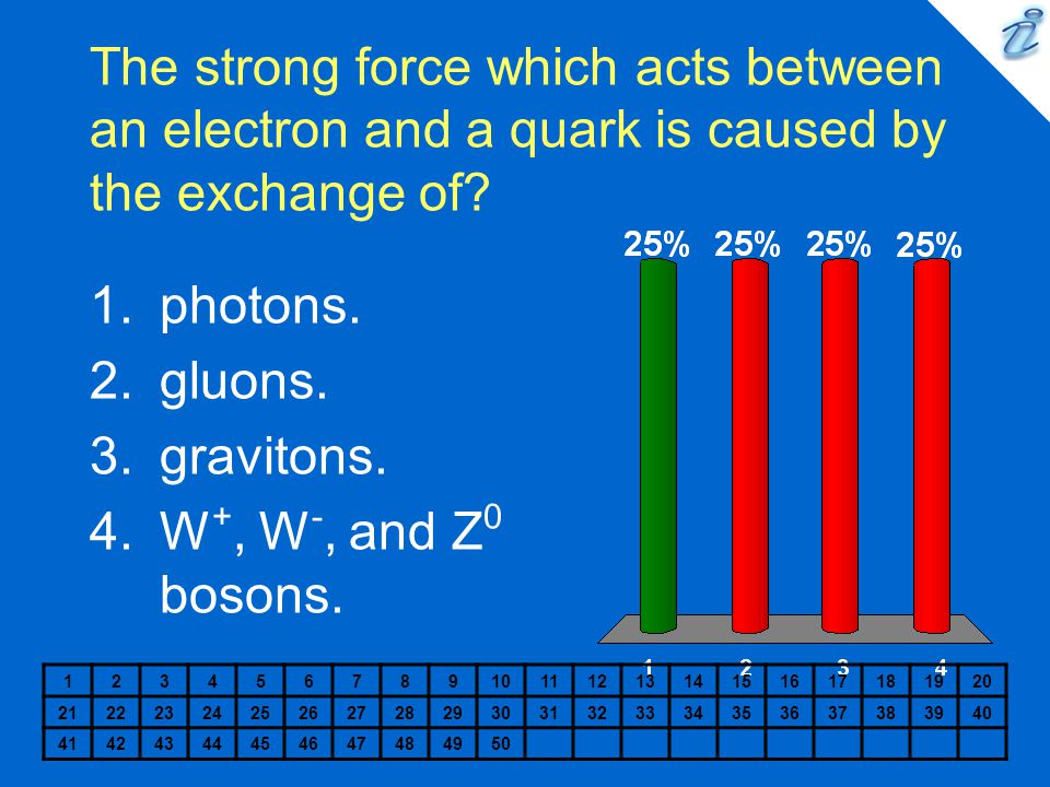 The strong force which acts between an electron and a quark is caused by the exchange of