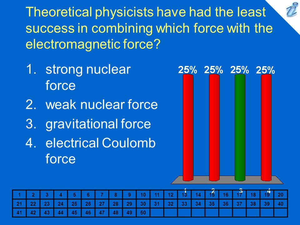 electrical Coulomb force