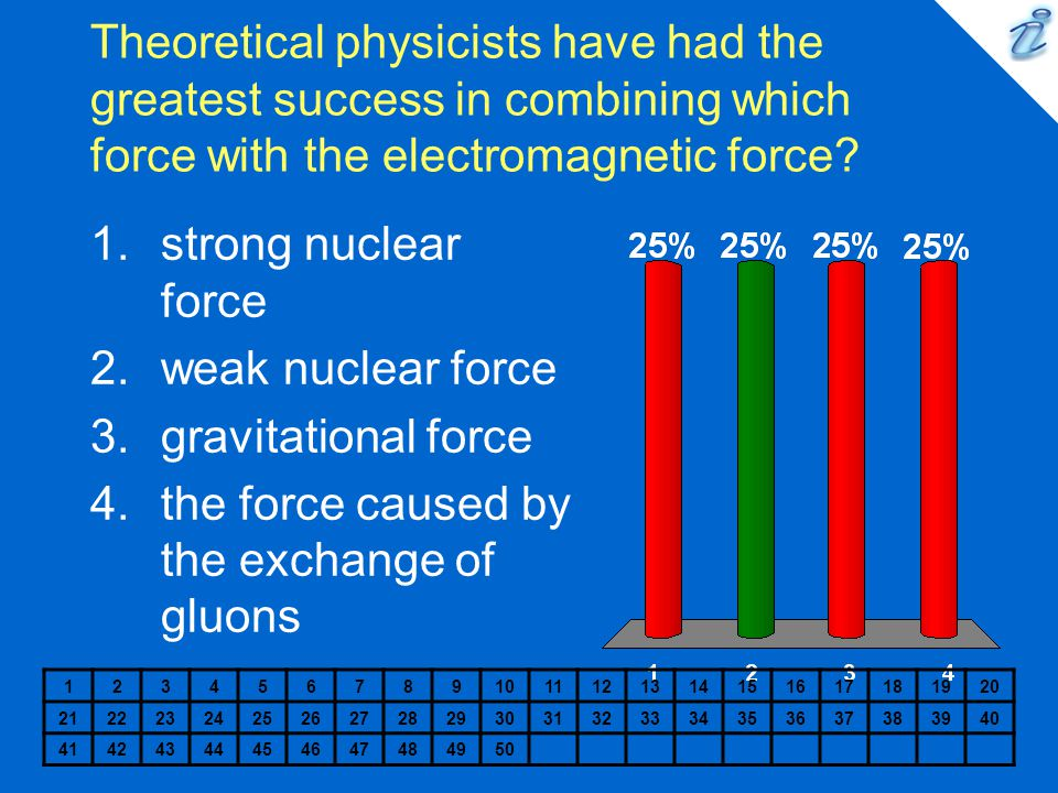 the force caused by the exchange of gluons