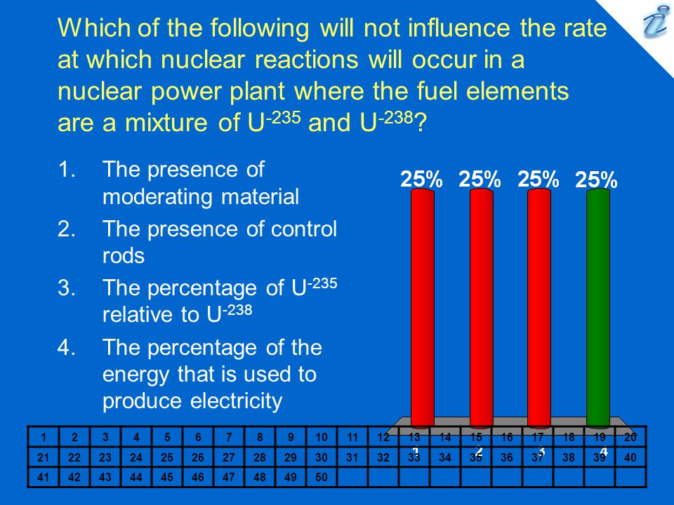 Which of the following will not influence the rate at which nuclear reactions will occur in a nuclear power plant where the fuel elements are a mixture of U-235 and U-238