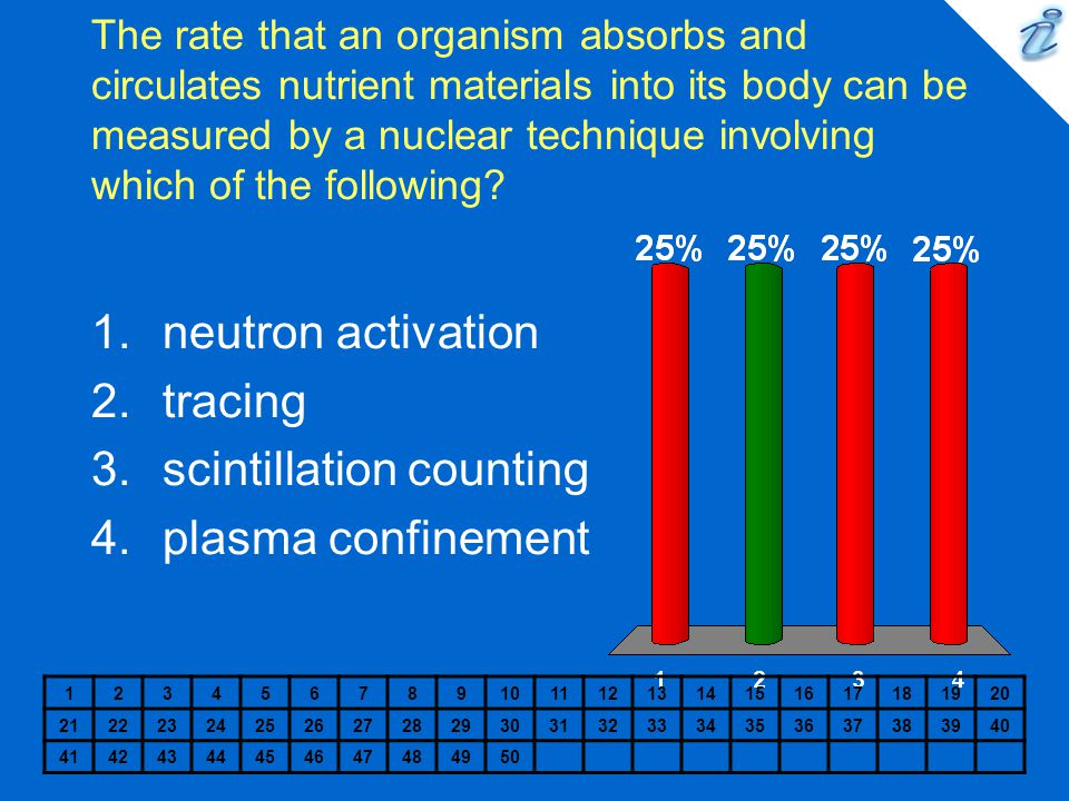 scintillation counting plasma confinement