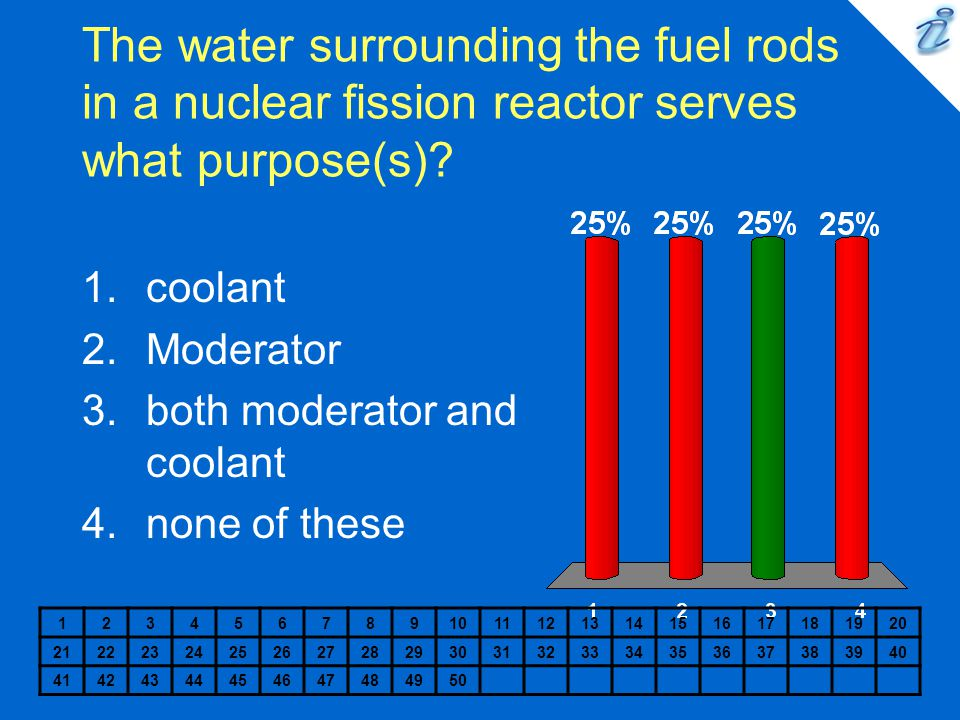 The water surrounding the fuel rods in a nuclear fission reactor serves what purpose(s)