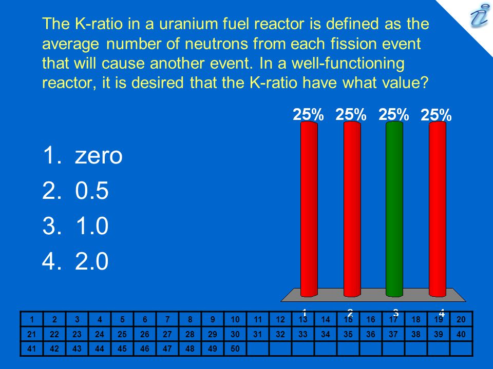 The K-ratio in a uranium fuel reactor is defined as the average number of neutrons from each fission event that will cause another event. In a well-functioning reactor, it is desired that the K-ratio have what value