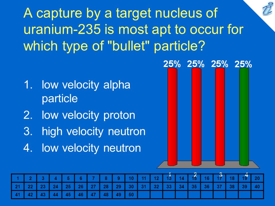 A capture by a target nucleus of uranium-235 is most apt to occur for which type of bullet particle