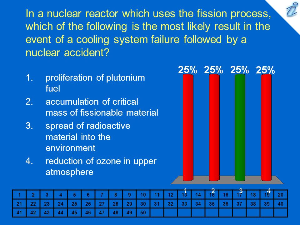 In a nuclear reactor which uses the fission process, which of the following is the most likely result in the event of a cooling system failure followed by a nuclear accident