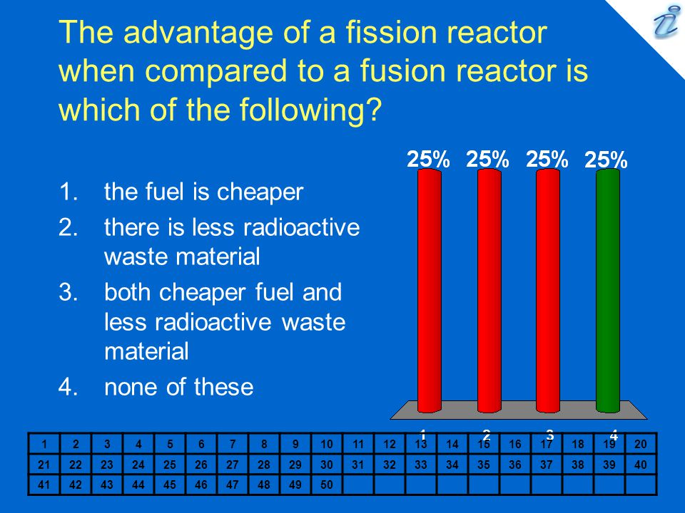 The advantage of a fission reactor when compared to a fusion reactor is which of the following