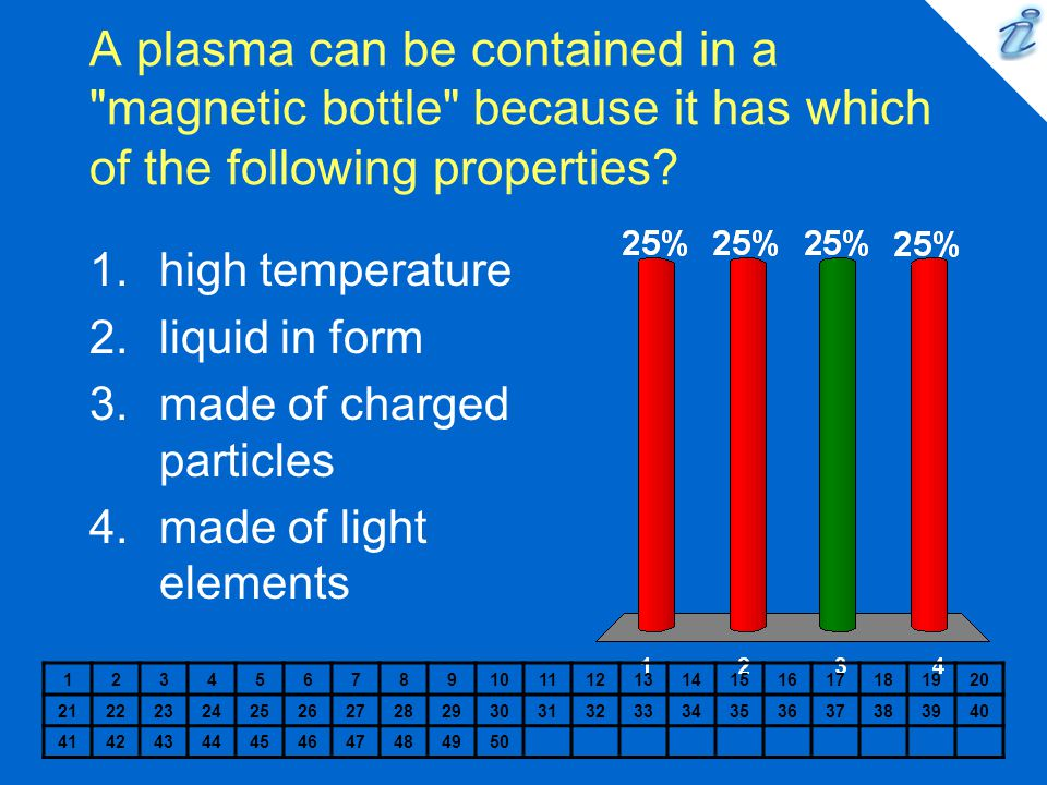 A plasma can be contained in a magnetic bottle because it has which of the following properties