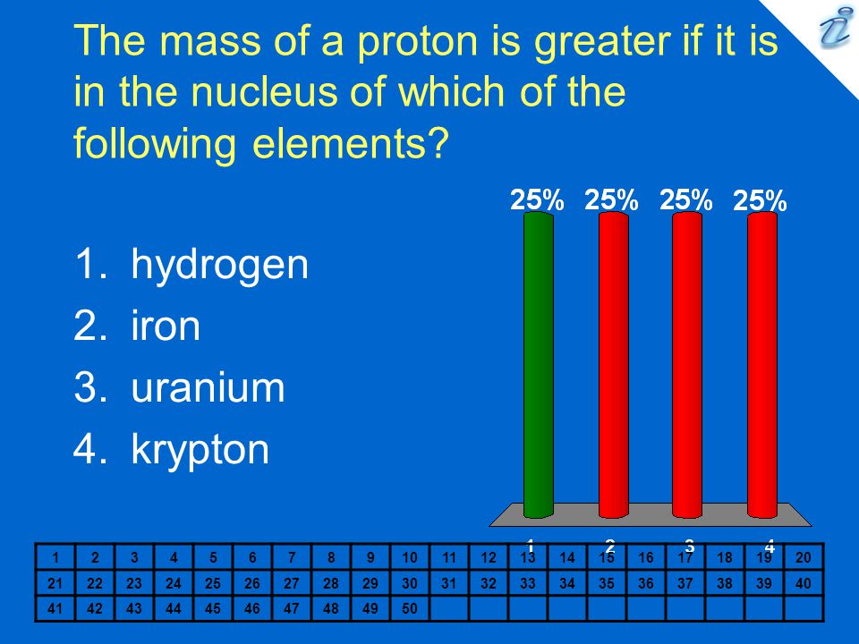 The mass of a proton is greater if it is in the nucleus of which of the following elements