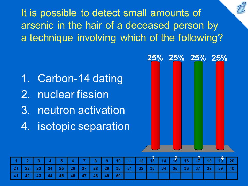 Carbon-14 dating nuclear fission neutron activation