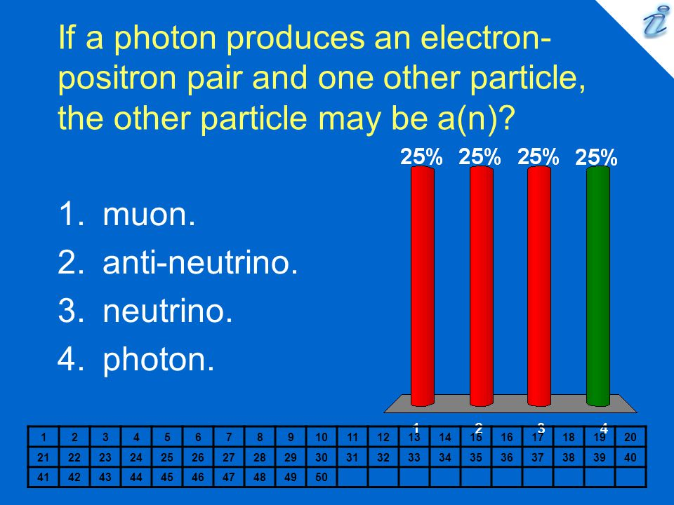 If a photon produces an electron-positron pair and one other particle, the other particle may be a(n)