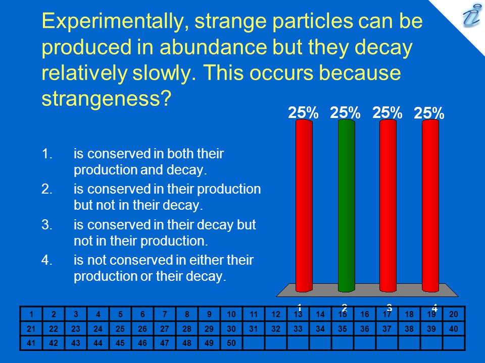 Experimentally, strange particles can be produced in abundance but they decay relatively slowly. This occurs because strangeness