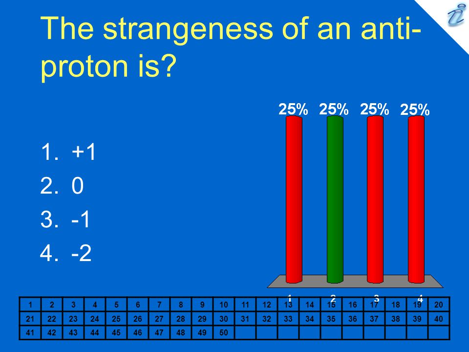 The strangeness of an anti-proton is
