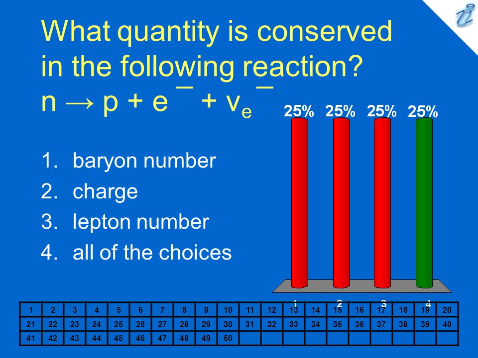 What quantity is conserved in the following reaction