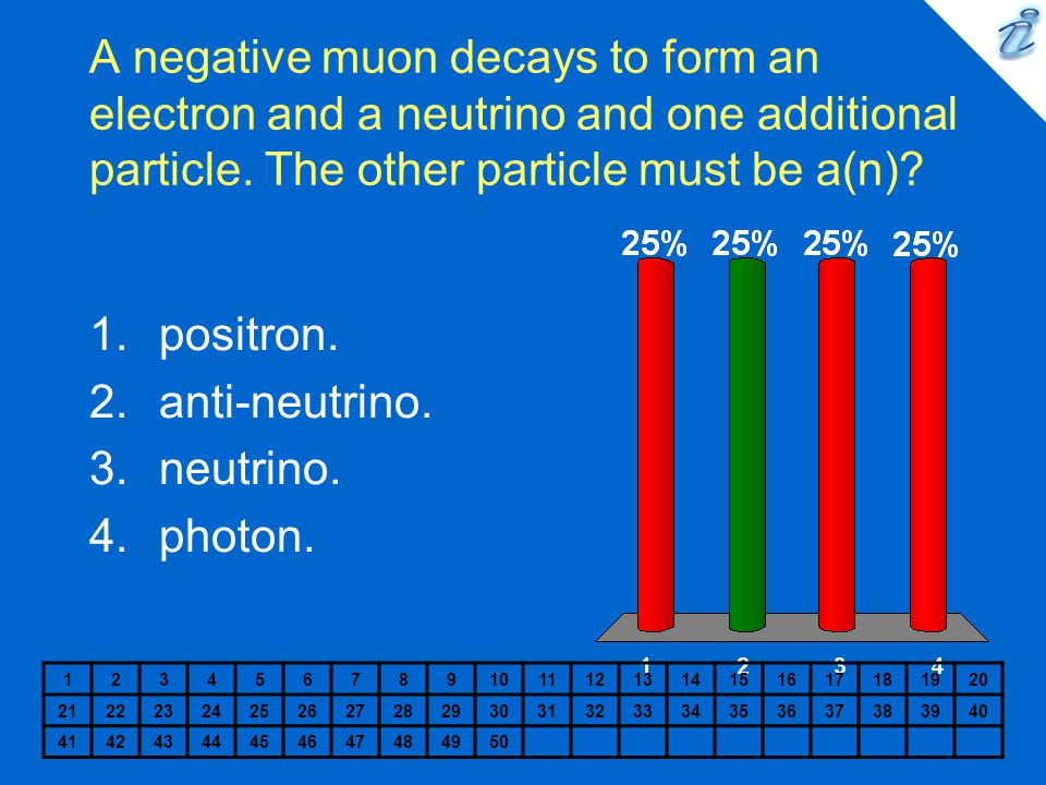 A negative muon decays to form an electron and a neutrino and one additional particle. The other particle must be a(n)