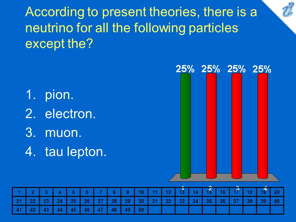 According to present theories, there is a neutrino for all the following particles except the