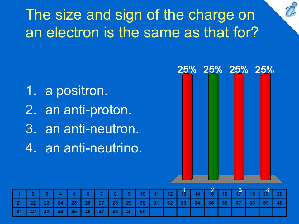 The size and sign of the charge on an electron is the same as that for