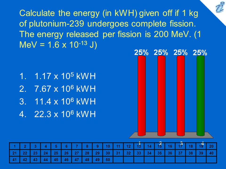 Calculate the energy (in kWH) given off if 1 kg of plutonium-239 undergoes complete fission. The energy released per fission is 200 MeV. (1 MeV = 1.6 x 10-13 J)