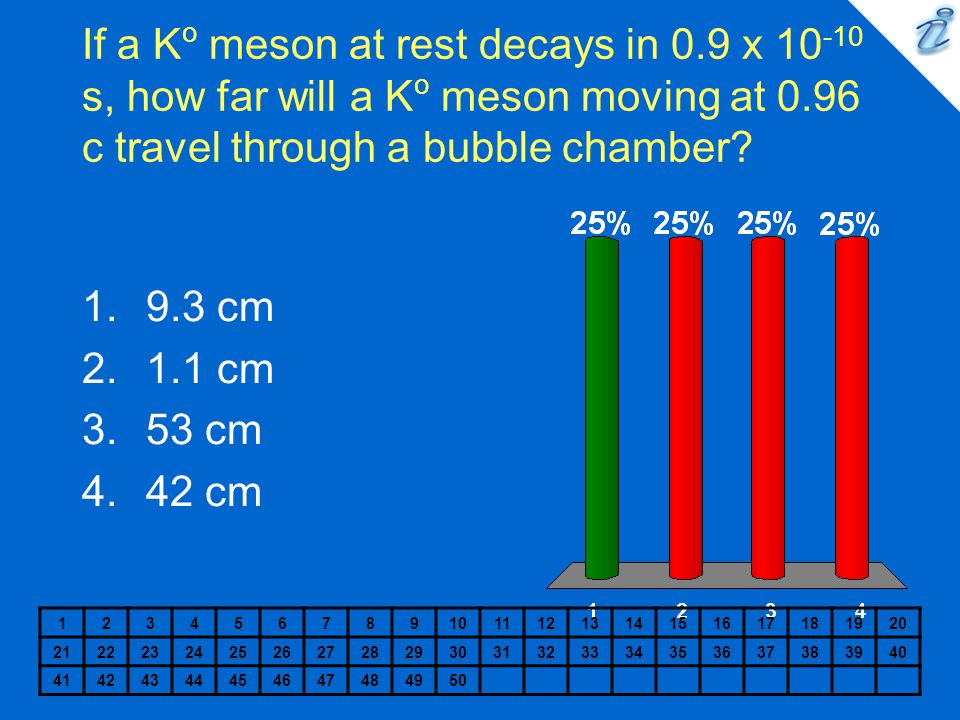 If a Ko meson at rest decays in 0