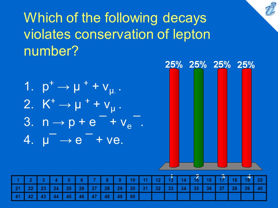 Which of the following decays violates conservation of lepton number