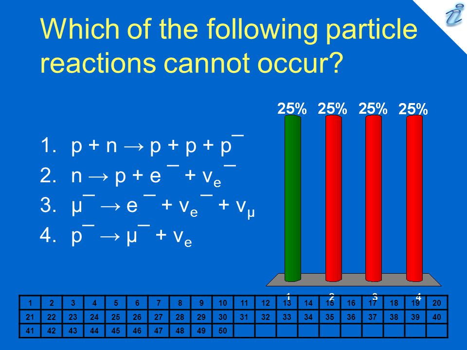 Which of the following particle reactions cannot occur