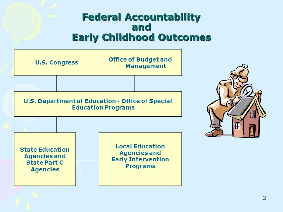 Federal Accountability and Early Childhood Outcomes