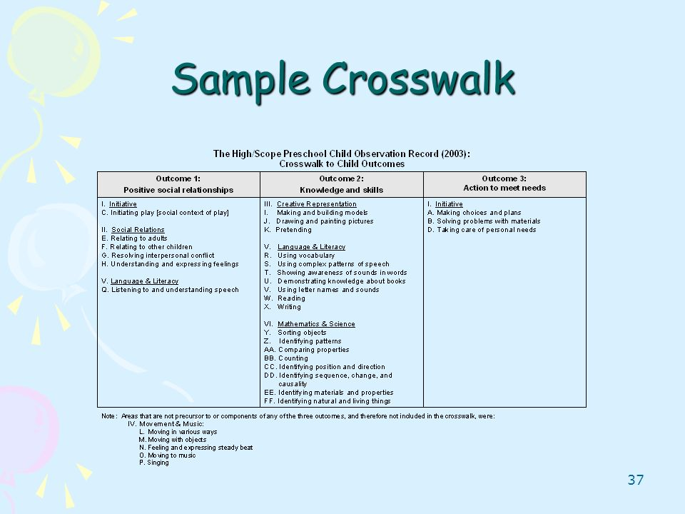 Sample Crosswalk Handout the sample crosswalk and discuss the specifics of the one that is shared.