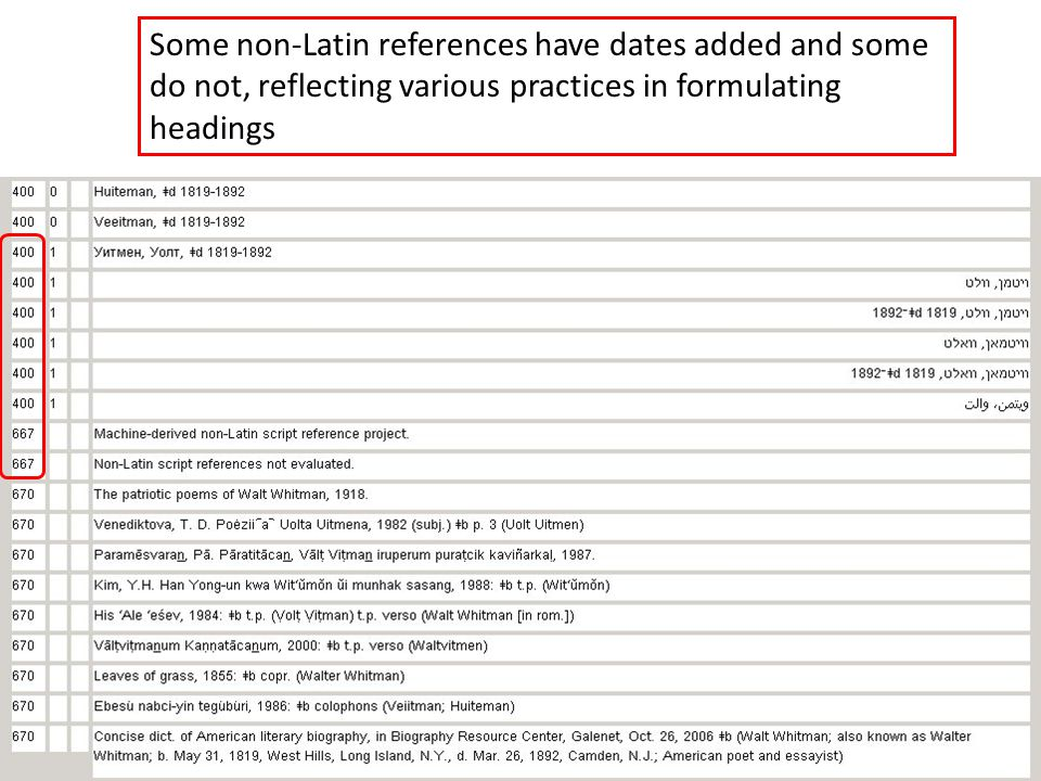 Some non-Latin references have dates added and some do not, reflecting various practices in formulating headings