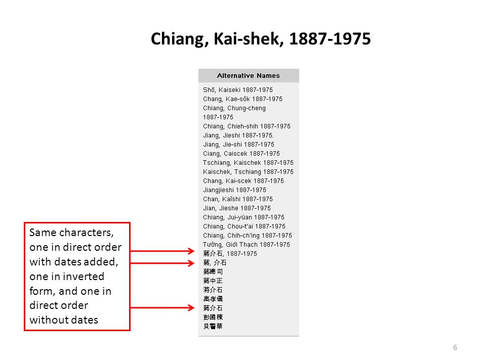 Chiang, Kai-shek, 1887-1975 Same characters, one in direct order with dates added, one in inverted form, and one in direct order without dates.