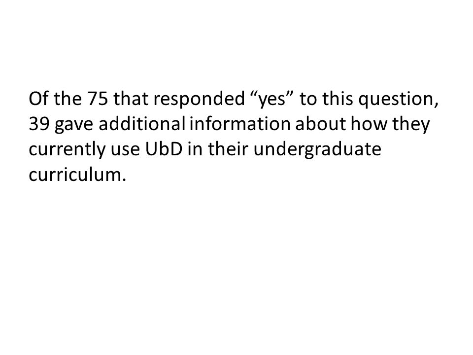 Of the 75 that responded yes to this question, 39 gave additional information about how they currently use UbD in their undergraduate curriculum.