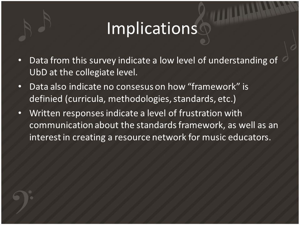 Implications Data from this survey indicate a low level of understanding of UbD at the collegiate level.