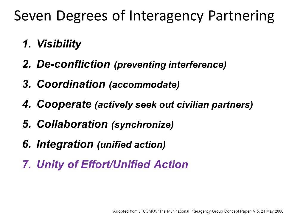 Seven Degrees of Interagency Partnering