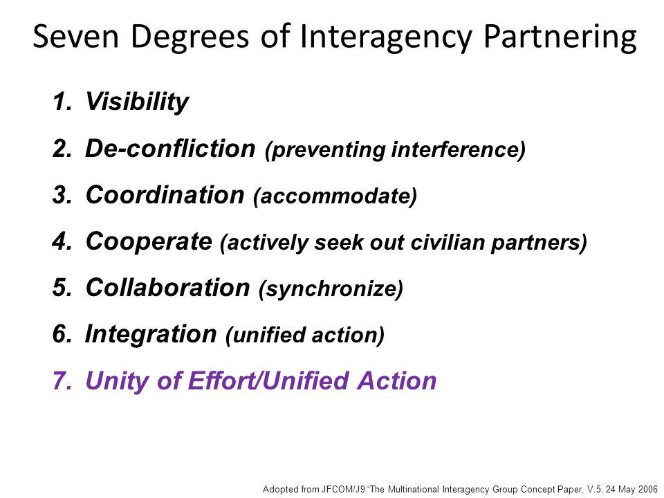 Seven Degrees of Interagency Partnering