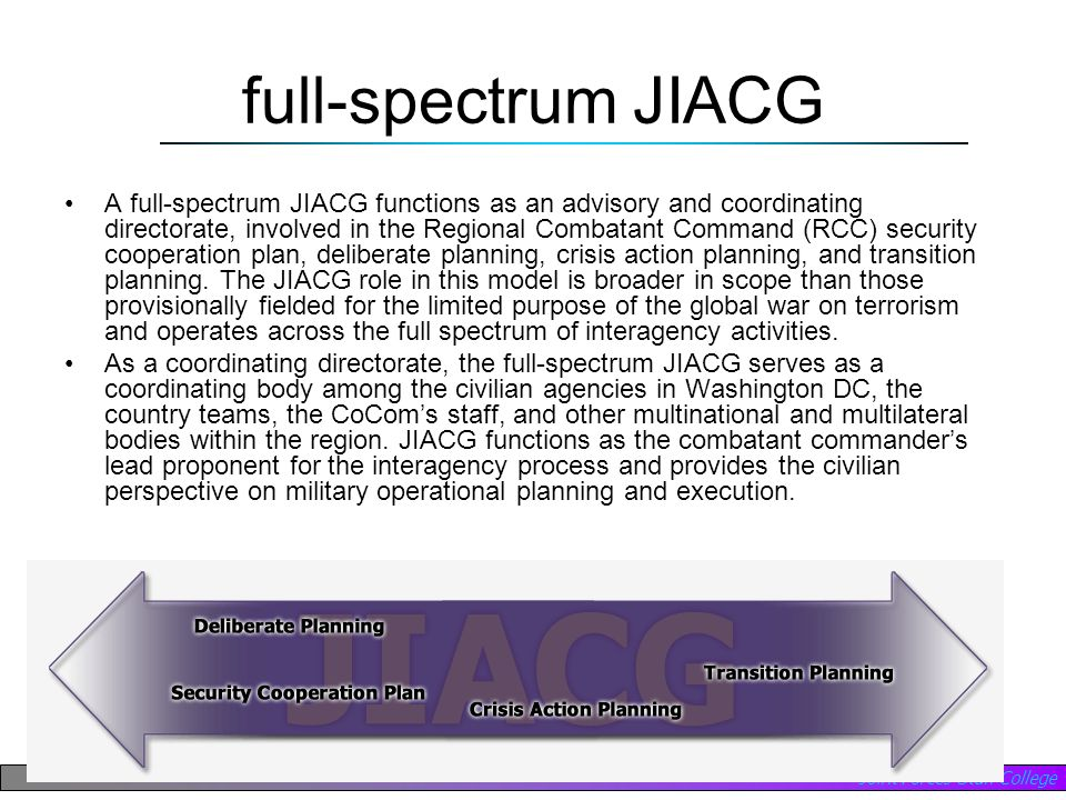 full-spectrum JIACG