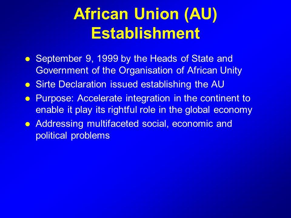 African Union (AU) Establishment