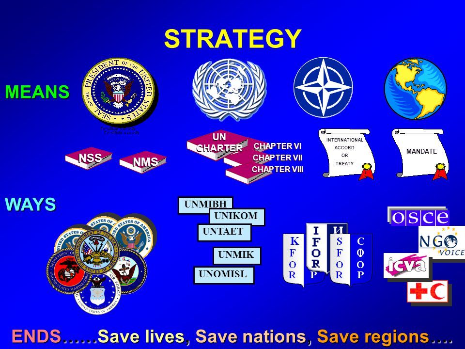 STRATEGY MEANS WAYS ENDS……Save lives, Save nations, Save regions…. NSS