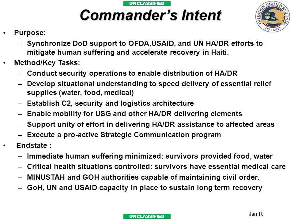 Commander's Intent Purpose: