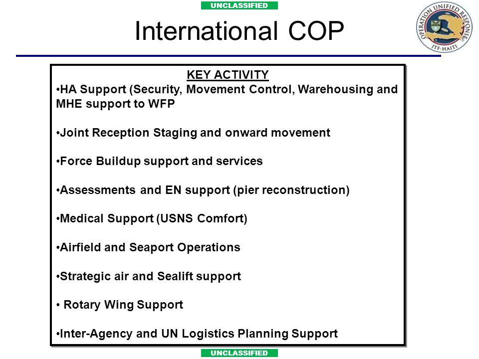 International COP KEY ACTIVITY