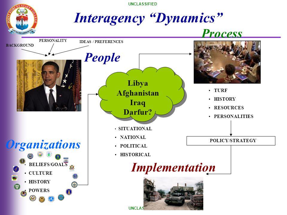 Interagency Dynamics