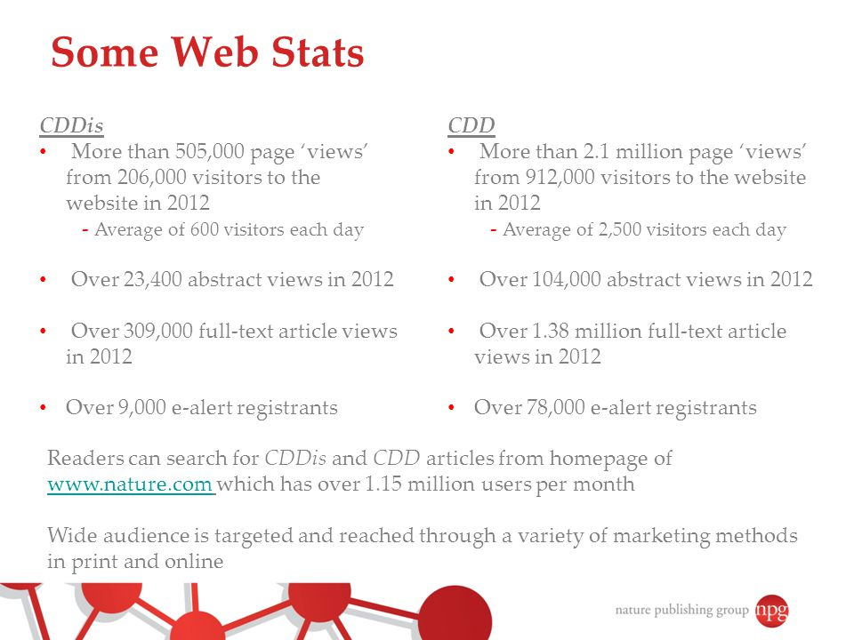Some Web Stats CDDis. More than 505,000 page 'views' from 206,000 visitors to the website in