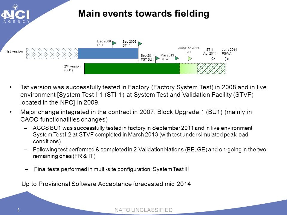 Main events towards fielding