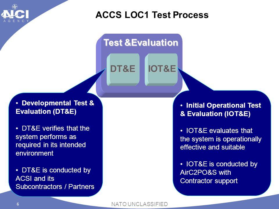 ACCS LOC1 Test Process Test &Evaluation DT&E IOT&E